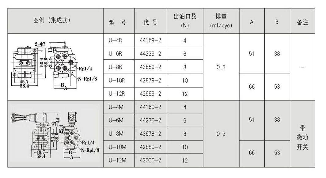 u型递进式分配器